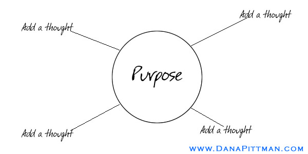 Purpose Discovery by Dana Pittman | Example Doodle